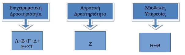 egkyklios efka 24012017 2