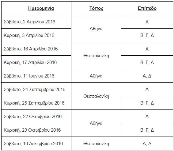 Πρόγραμμα εξετάσεων για την πιστοποίηση γνώσεων (αντ)ασφαλιστικών διαμεσολαβητών για το έτος 2016