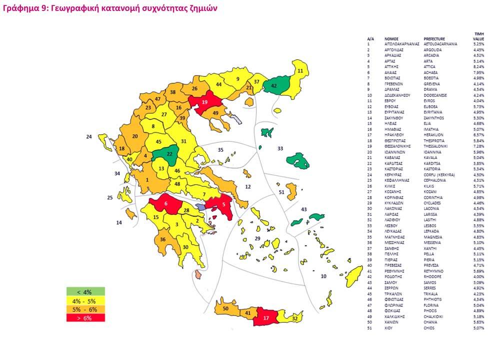 Γεωγραφική κατανομή συχνότητας ζημιών