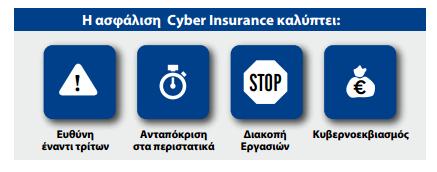 Τι προσφέρει η ασφάλιση Cyber Insurance
